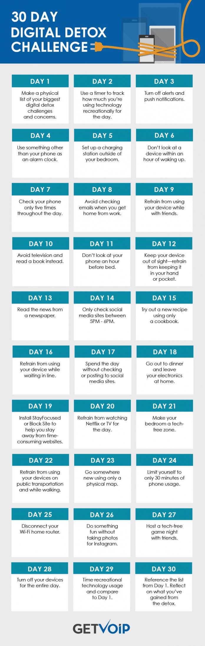 30 Day Digital Detox Challenge 2