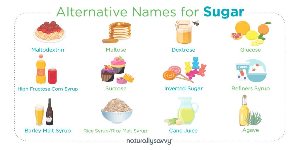 Other names for hidden sugar