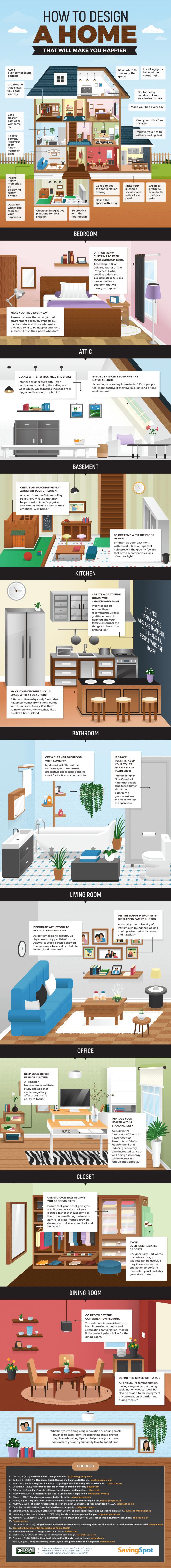 Design Ideas for a Happier Home