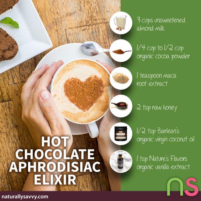 Hot Chocolate Aphrodisiac Elixir Recipe