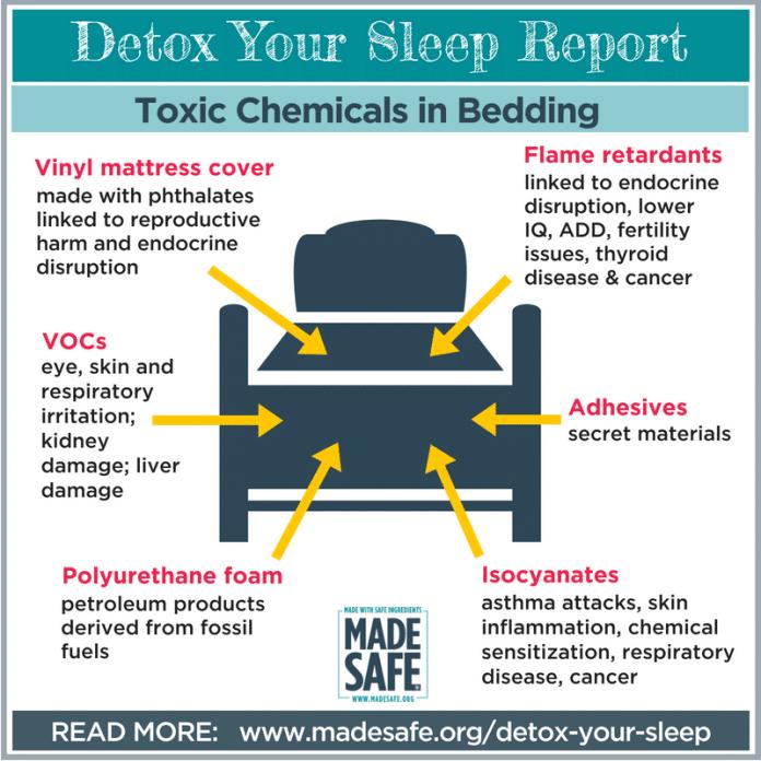 Detox Your Sleep