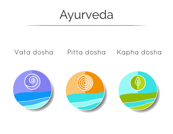 Best Herbs For You Based On Your Dosha