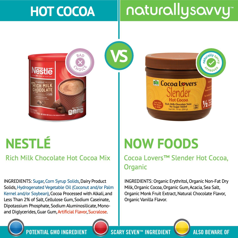Hot Cocoa Alternative