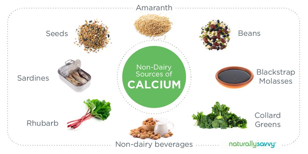Non-dairy Calcium Foods
