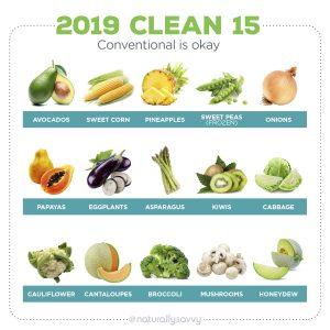 2019 Clean 15