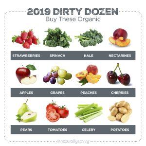 2019 Dirty Dozen And Clean 15 Ewg Lists