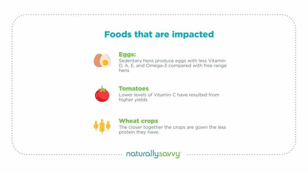foods affected by soil depletion